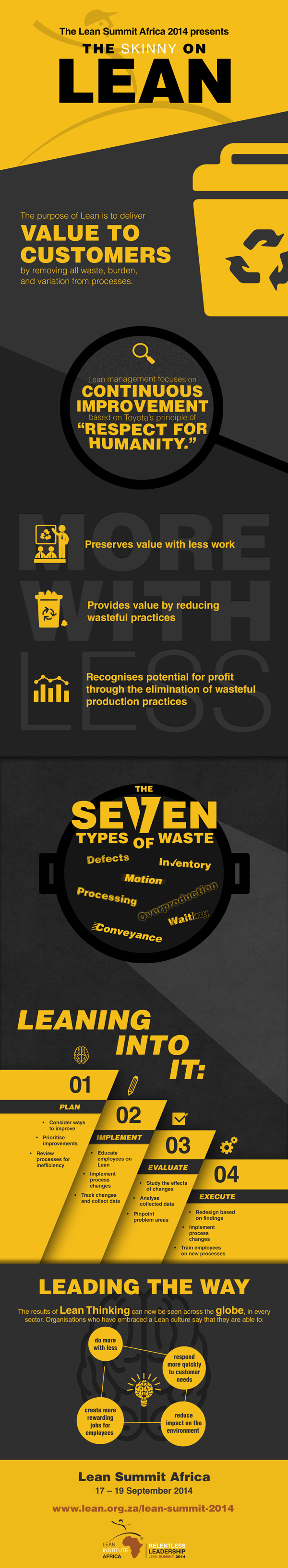 GSBL-014-Lean-Infographic-Full-2